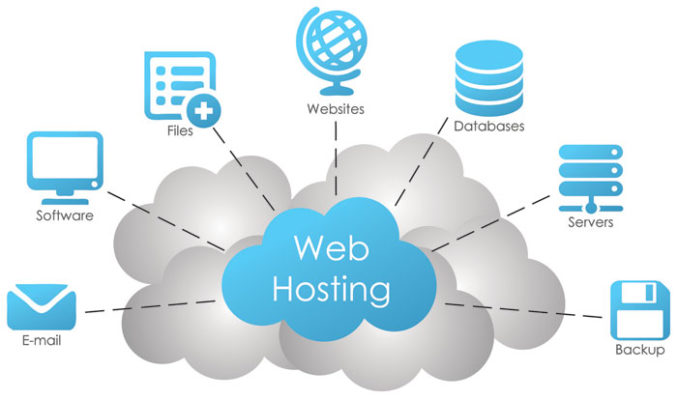 webhosting co to je