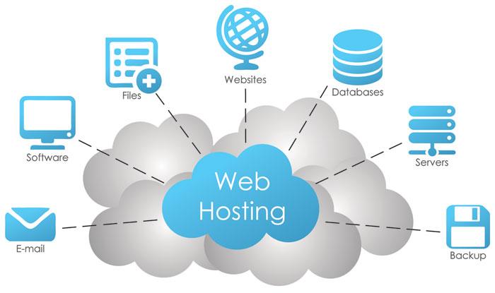 webhosting co to je